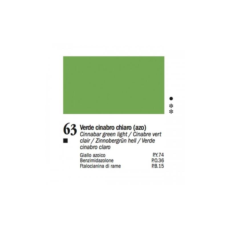 Verde Cinabro Chiaro (Azo)