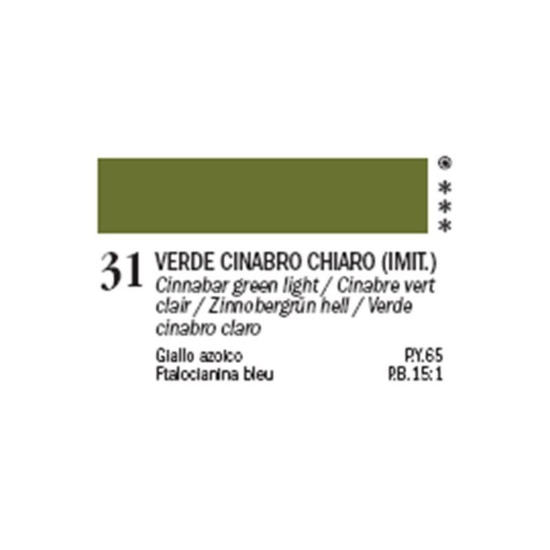 Verde Cinabro Chiaro (IMIT)