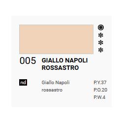 Giallo Napoli Rossastro